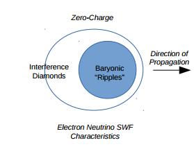 neutrino_conceptual1