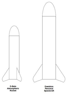 relative_sizes1