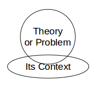 theory_vs_context1